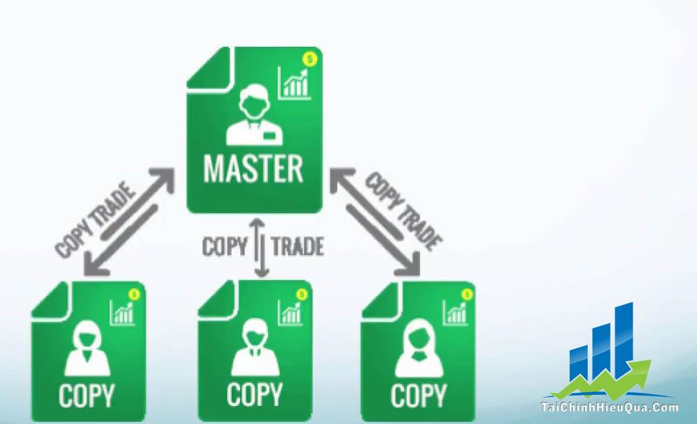 Tạo dựng kết nối và giúp nhau tạo lời - cách làm việc của Copy Trade.