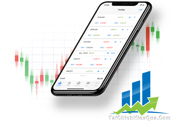 Nền tảng Forex FBS