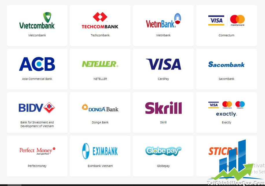 Các loại tài khoản hỗ trợ tại sàn Forex FBS
