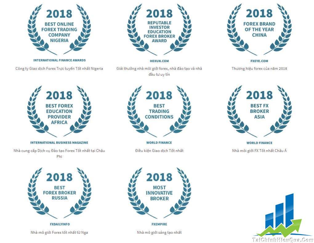 sàn FXTM - dẫn đầu về thành tích và giải thưởng quốc gia